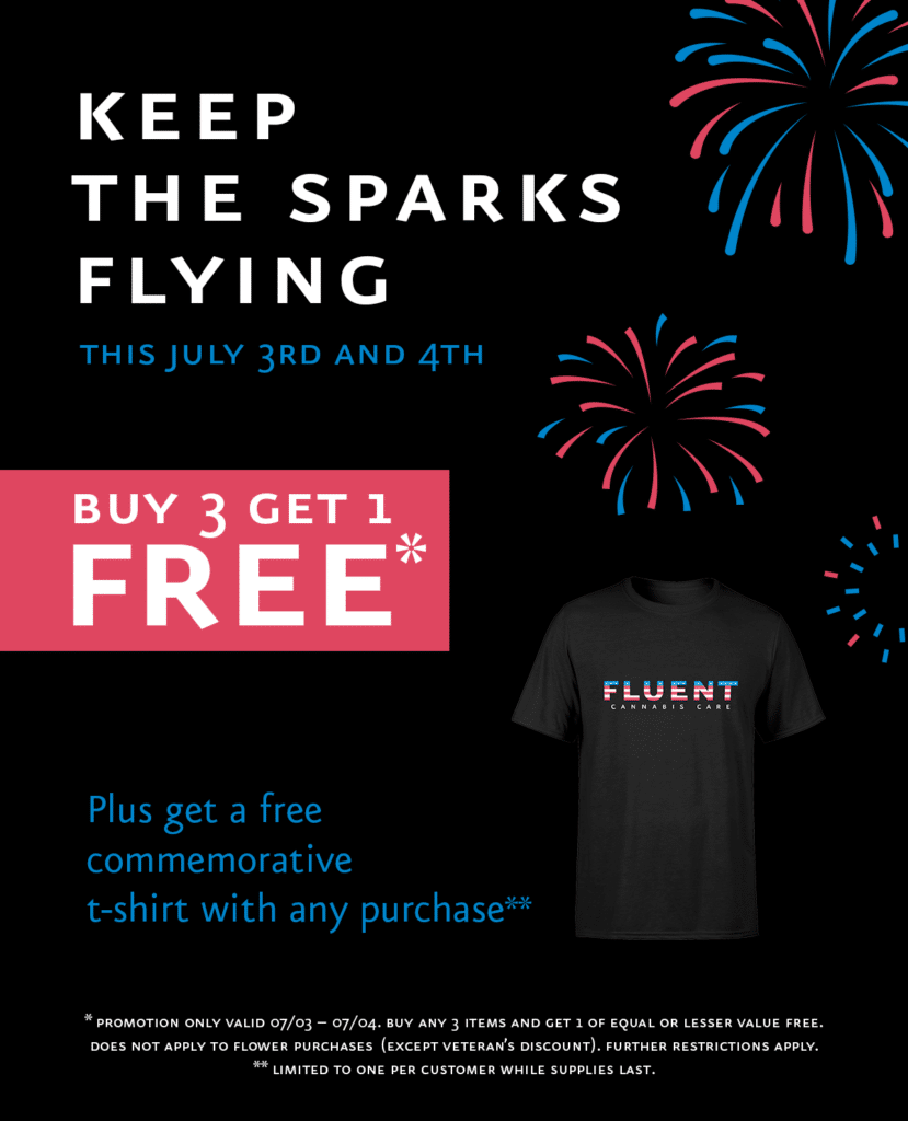 Fluent 4th of July Sale