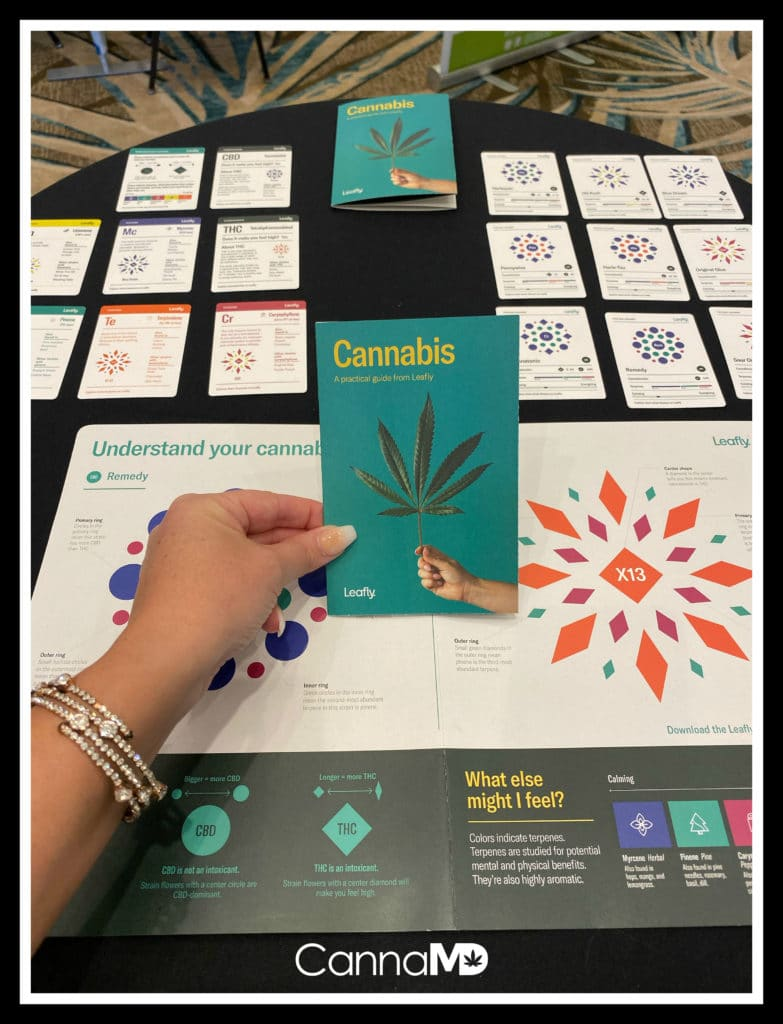 Leafly Cannabis Guide